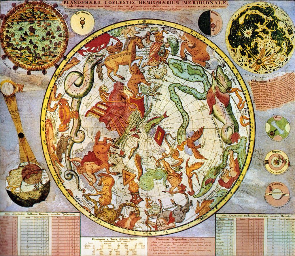 Planisferio celeste correspondiente al hemisferio meridional realizado por Carolo Allard en torno a 1710
